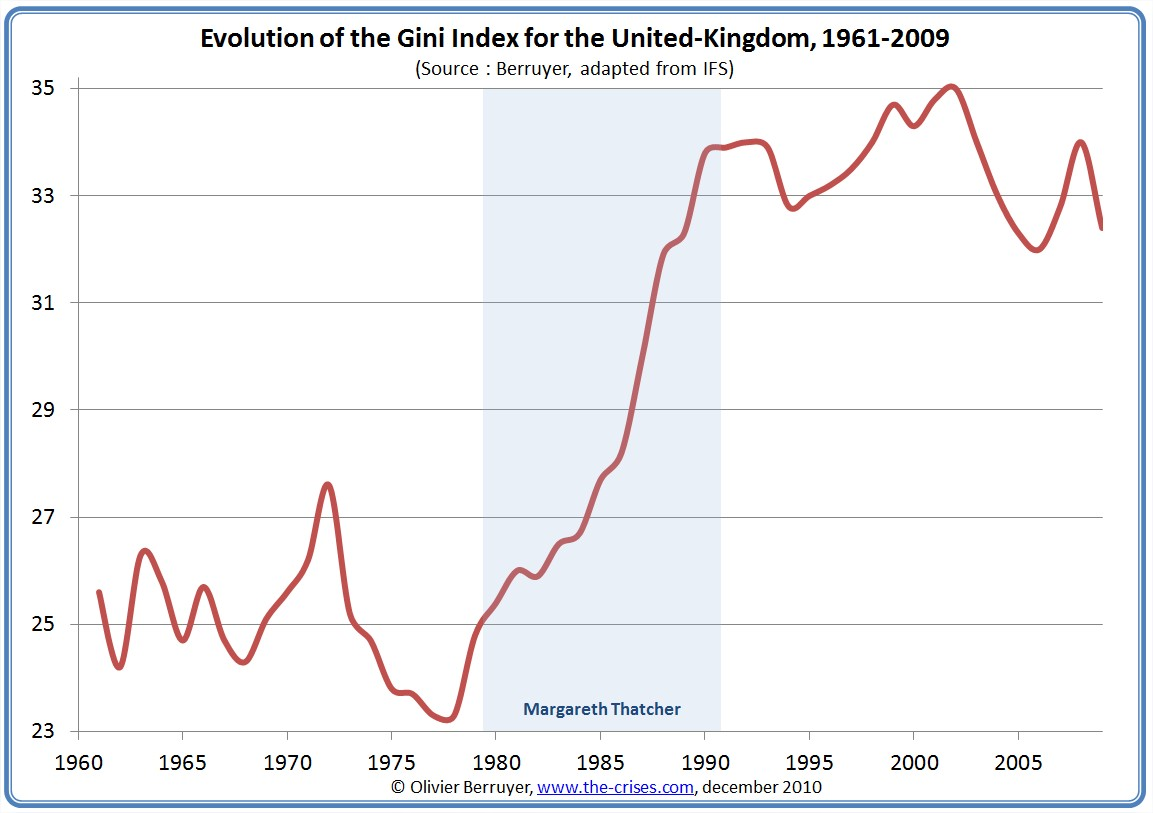 gini-index-uk.jpg